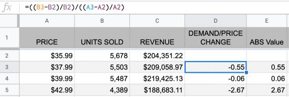 optimize-dtc-profits